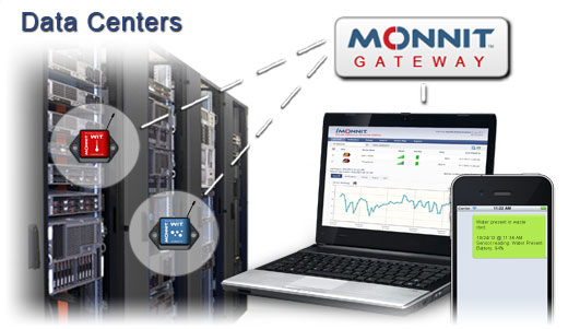 Monnit Wireless Sensor Solutions for Data Centers