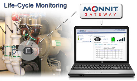 Monnit Wireless Sensor Solutions for Machine Life Cycle Monitoring