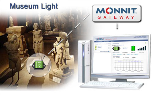 Monnit Wireless Sensor Solutions for Museums