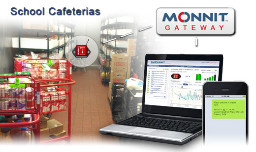 Monnit Wireless Sensor Solutions for School Cafeteria Cooler Temperature Monitoring