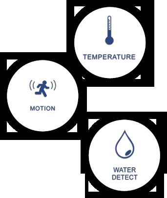 Monnit Remote Monitoring Sensors