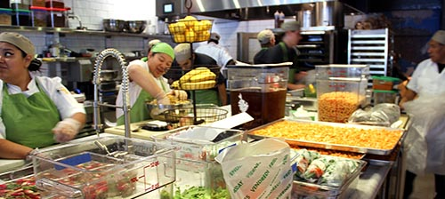 Remote Monitoring for Food Services