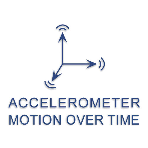 Monnit Wireless Accelerometer - Motion Over Time Sensor