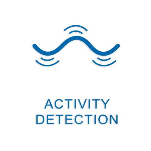 Monnit Wireless Activity Detection Sensors