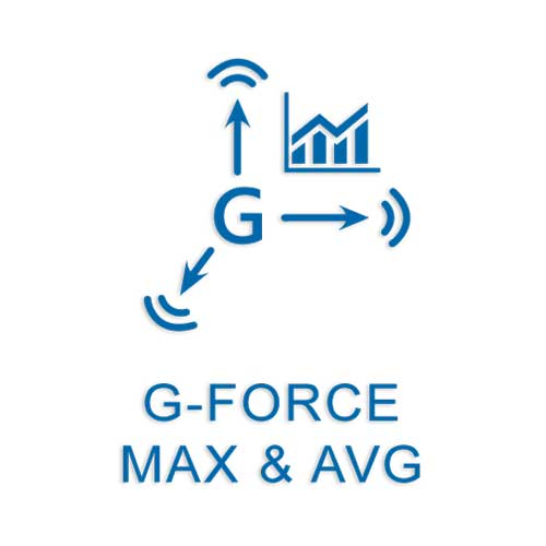 Monnit Wireless Accelerometer - G-Force Max & Avg Sensor