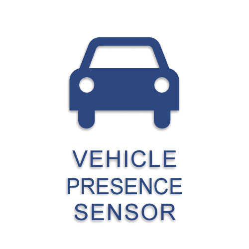 Monnit Wireless Vehicle Presence Sensor